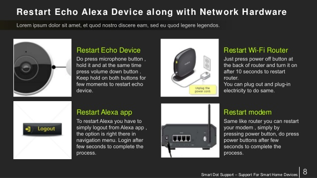 Restart Echo device and Network hardware