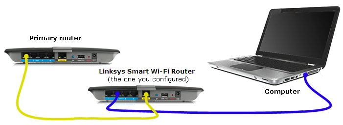 Linksys Smart Wi-Fi Router Not Able to linksyssmartwifi.com Connect