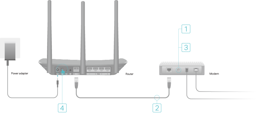 Wired Connection tplinkwifi.net