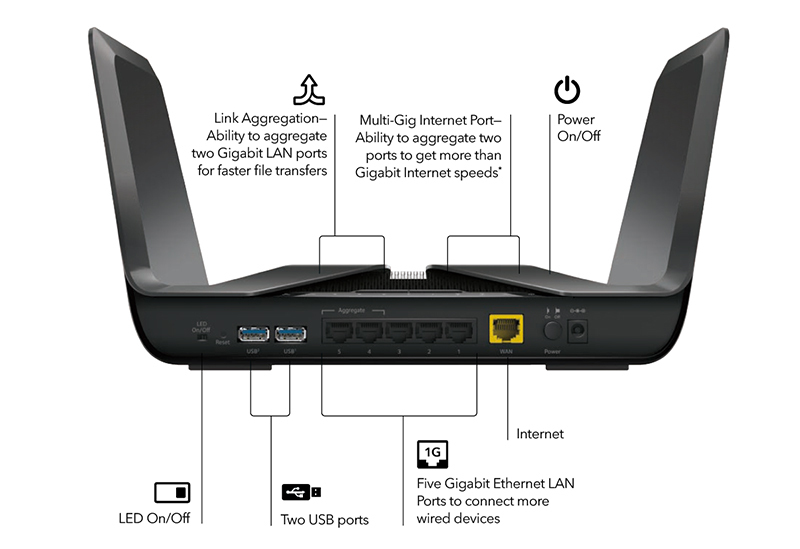 Netgear Nighthawk AX8 RAX80 Routerlogin Setup