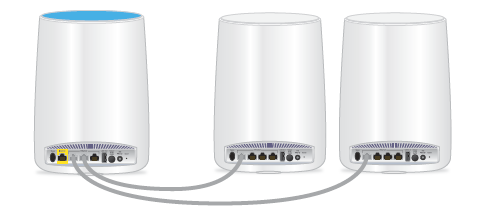 Setup Your Orbi Router And Satellite
