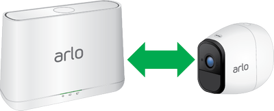 Steps for Netgear Arlo pro camera setup
