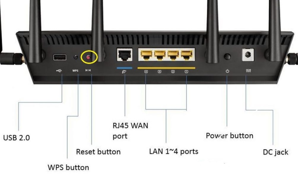 Asus router reset password
