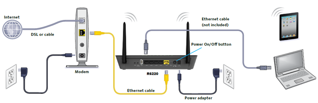 Steps to perform the Netgear R6220 router login