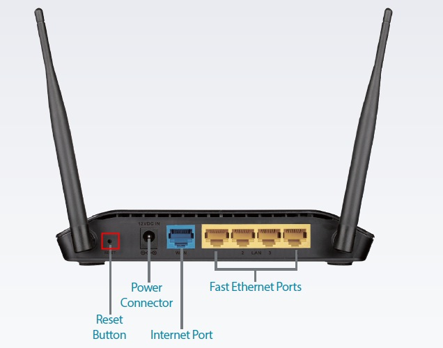 Steps to reset D-link router