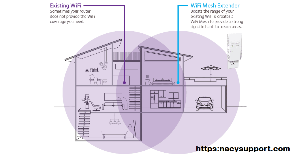 How to extend Wi-Fi coverage in your home